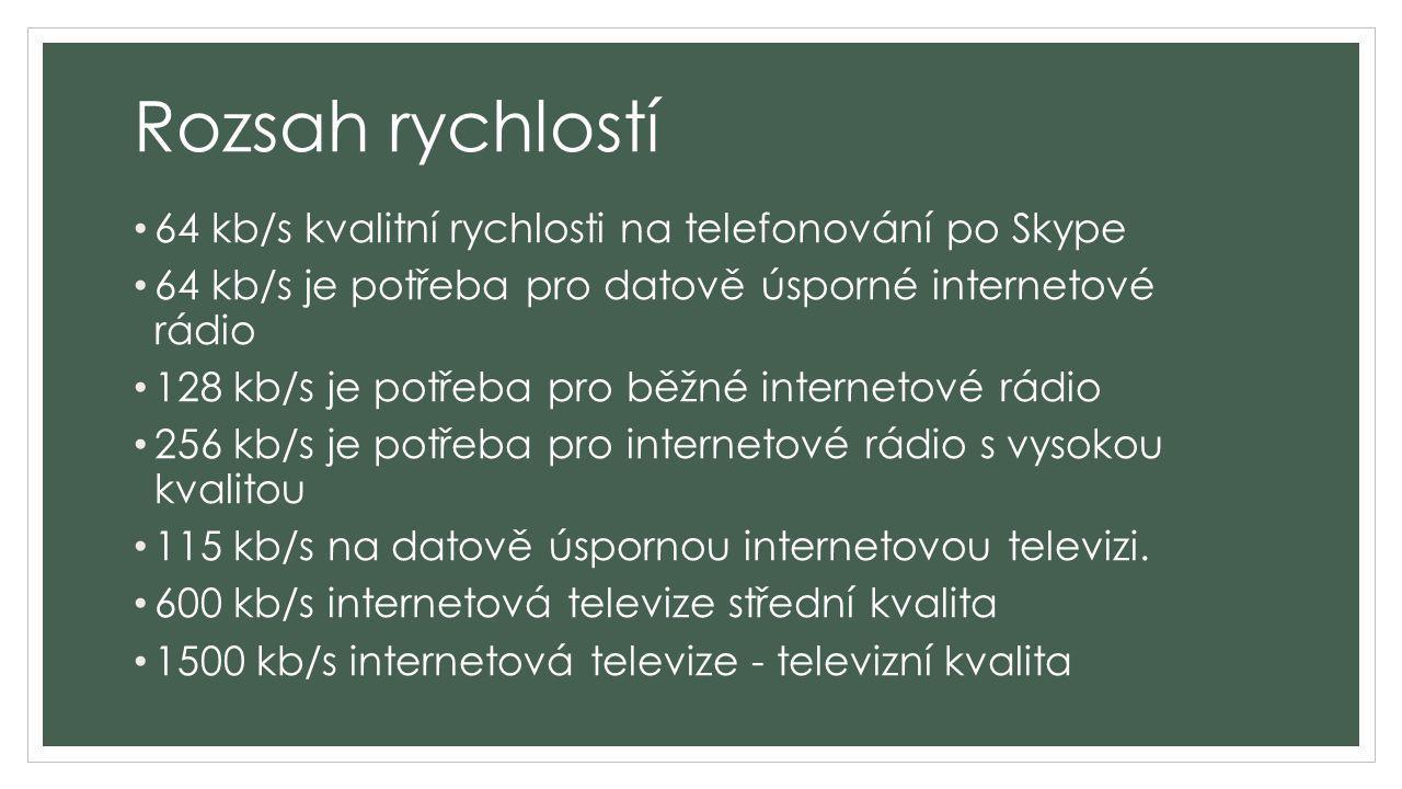 Rozsah rychlostí 64 kb/s kvalitní rychlosti na telefonování po Skype 64 kb/s je potřeba pro datově úsporné internetové rádio 128 kb/s je potřeba pro b