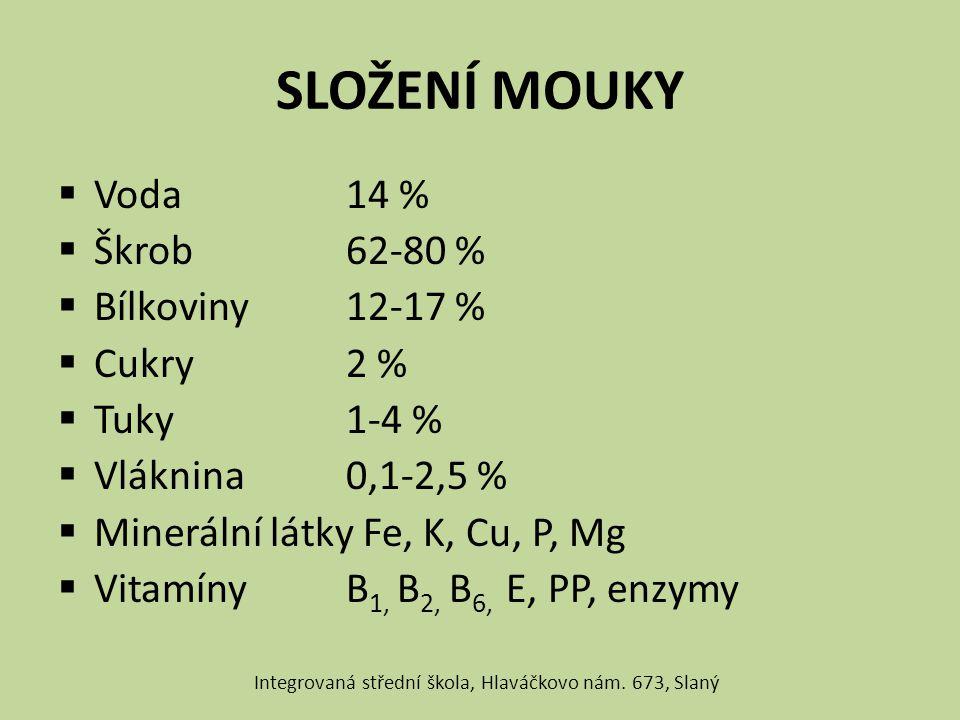 SLOŽENÍ MOUKY  Voda14 %  Škrob62-80 %  Bílkoviny12-17 %  Cukry2 %  Tuky1-4 %  Vláknina0,1-2,5 %  Minerální látky Fe, K, Cu, P, Mg  Vitamíny B