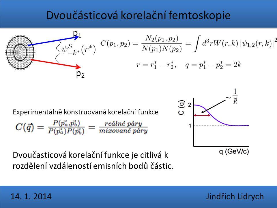 Dvoučásticová korelační femtoskopie 14. 1. 2014 Jindřich Lidrych p1p1 p2p2 Dvoučasticová korelační funkce je citlivá k rozdělení vzdáleností emisních