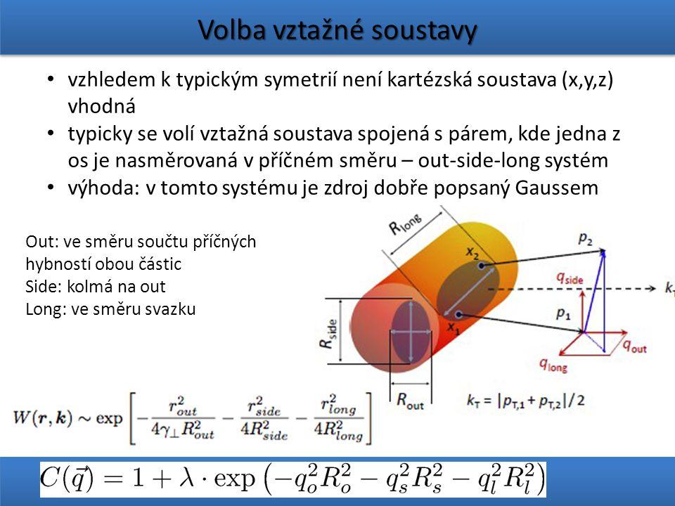 Volba vztažné soustavy vzhledem k typickým symetrií není kartézská soustava (x,y,z) vhodná typicky se volí vztažná soustava spojená s párem, kde jedna z os je nasměrovaná v příčném směru – out-side-long systém výhoda: v tomto systému je zdroj dobře popsaný Gaussem Out: ve směru součtu příčných hybností obou částic Side: kolmá na out Long: ve směru svazku
