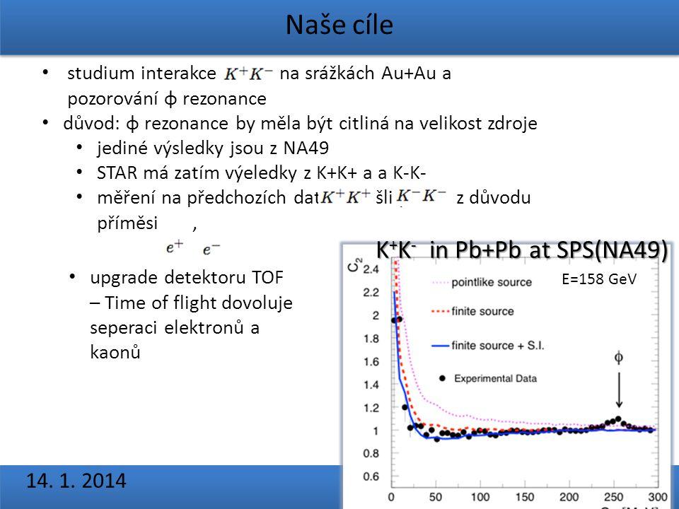 Naše cíle 14. 1. 2014 Jindřich Lidrych studium interakce na srážkách Au+Au a pozorování φ rezonance důvod: φ rezonance by měla být citliná na velikost