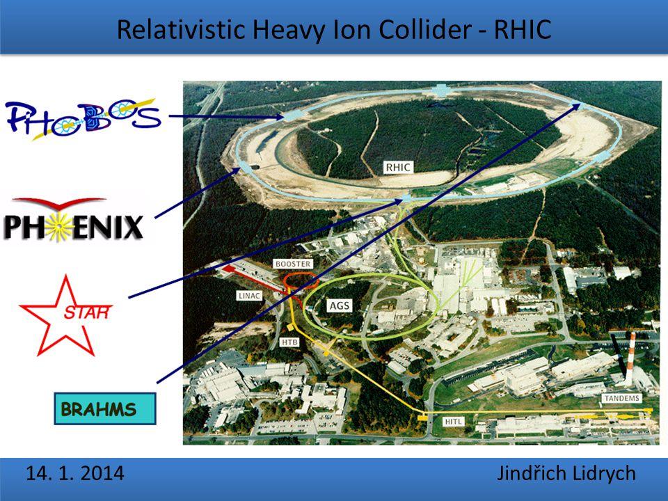 Relativistic Heavy Ion Collider - RHIC 14. 1. 2014 Jindřich Lidrych