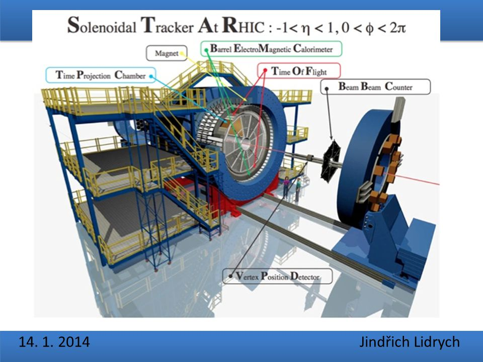 Solenoidal Tracker at RHIC - STAR 14. 1. 2014 Jindřich Lidrych