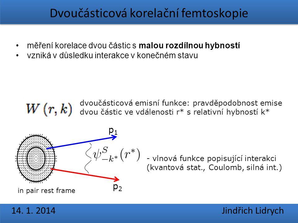 Dvoučásticová korelační femtoskopie 14. 1. 2014 Jindřich Lidrych měření korelace dvou částic s malou rozdílnou hybností vzniká v důsledku interakce v