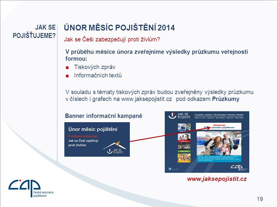 19 ÚNOR MĚSÍC POJIŠTĚNÍ 2014 Jak se Češi zabezpečují proti živlům.