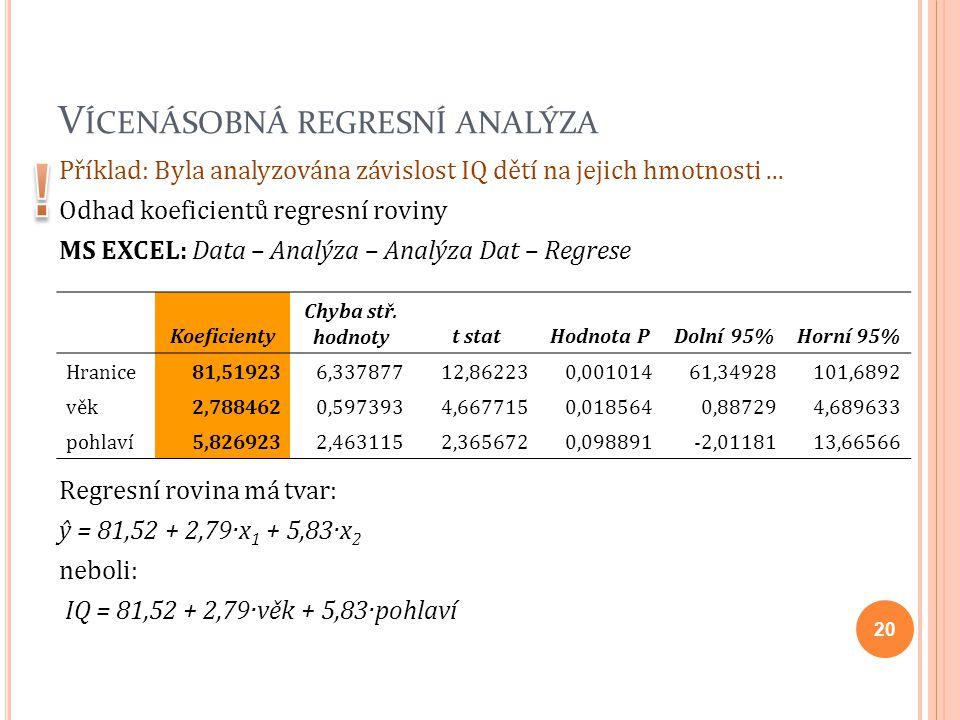 V ÍCENÁSOBNÁ REGRESNÍ ANALÝZA Příklad: Byla analyzována závislost IQ dětí na jejich hmotnosti... Odhad koeficientů regresní roviny MS EXCEL: Data – An