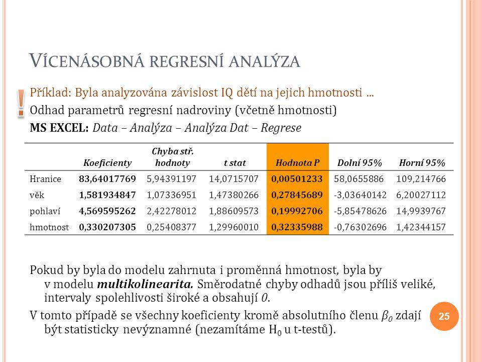 V ÍCENÁSOBNÁ REGRESNÍ ANALÝZA Příklad: Byla analyzována závislost IQ dětí na jejich hmotnosti... Odhad parametrů regresní nadroviny (včetně hmotnosti)