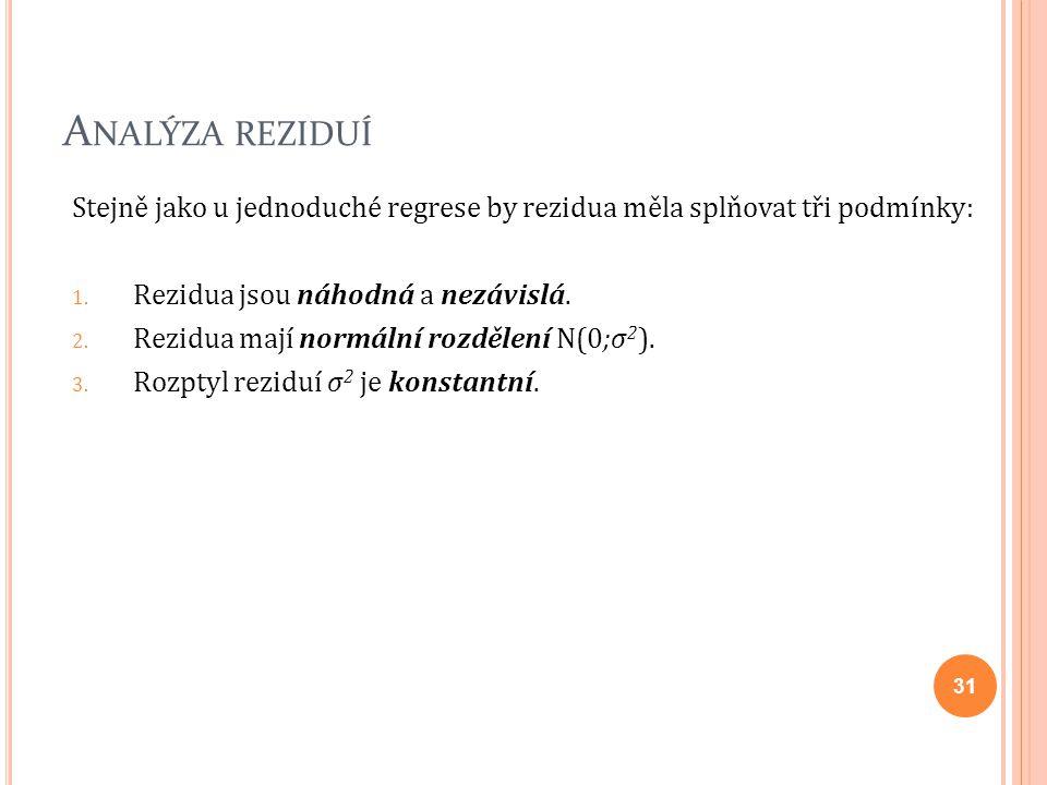 A NALÝZA REZIDUÍ Stejně jako u jednoduché regrese by rezidua měla splňovat tři podmínky: 1. Rezidua jsou náhodná a nezávislá. 2. Rezidua mají normální