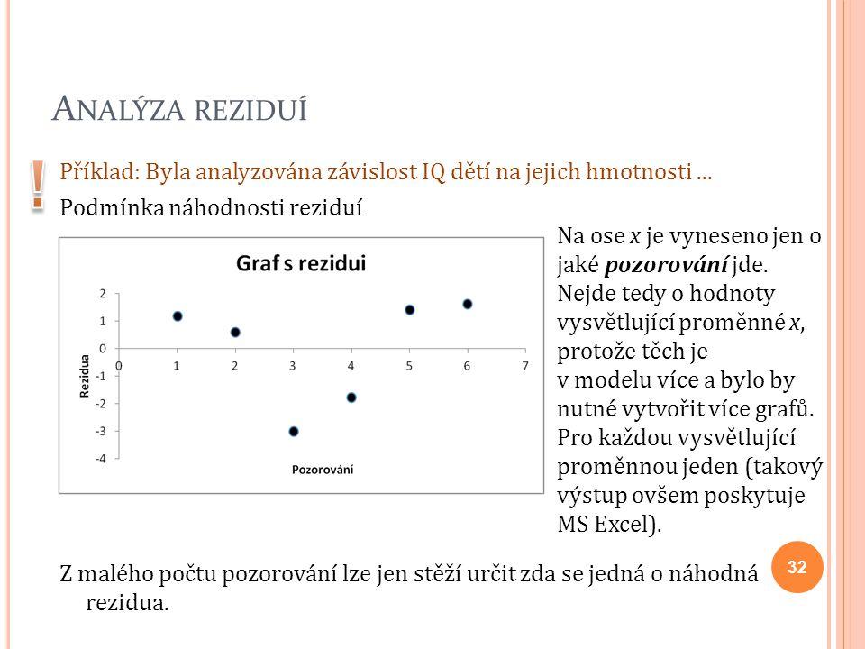 A NALÝZA REZIDUÍ Příklad: Byla analyzována závislost IQ dětí na jejich hmotnosti... Podmínka náhodnosti reziduí Z malého počtu pozorování lze jen stěž