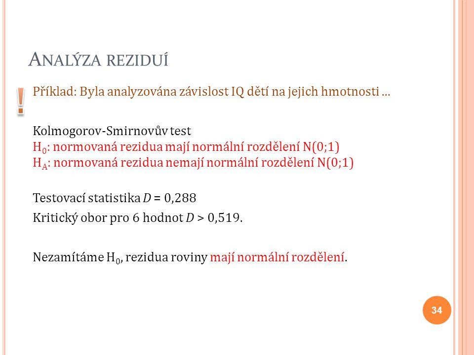 A NALÝZA REZIDUÍ Příklad: Byla analyzována závislost IQ dětí na jejich hmotnosti... Kolmogorov-Smirnovův test H 0 : normovaná rezidua mají normální ro