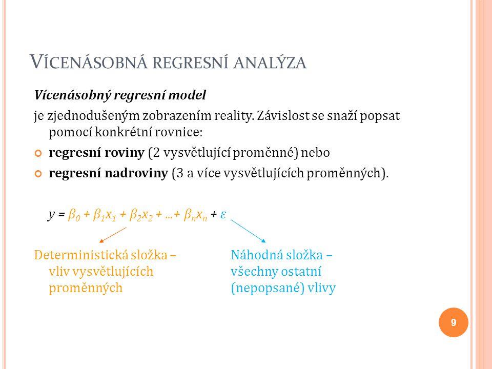 V ÍCENÁSOBNÁ REGRESNÍ ANALÝZA Vícenásobný regresní model je zjednodušeným zobrazením reality. Závislost se snaží popsat pomocí konkrétní rovnice: regr