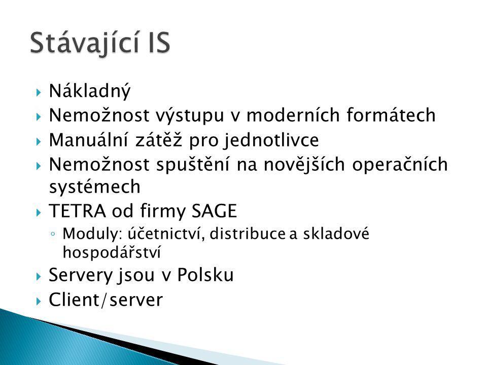  Nákladný  Nemožnost výstupu v moderních formátech  Manuální zátěž pro jednotlivce  Nemožnost spuštění na novějších operačních systémech  TETRA od firmy SAGE ◦ Moduly: účetnictví, distribuce a skladové hospodářství  Servery jsou v Polsku  Client/server