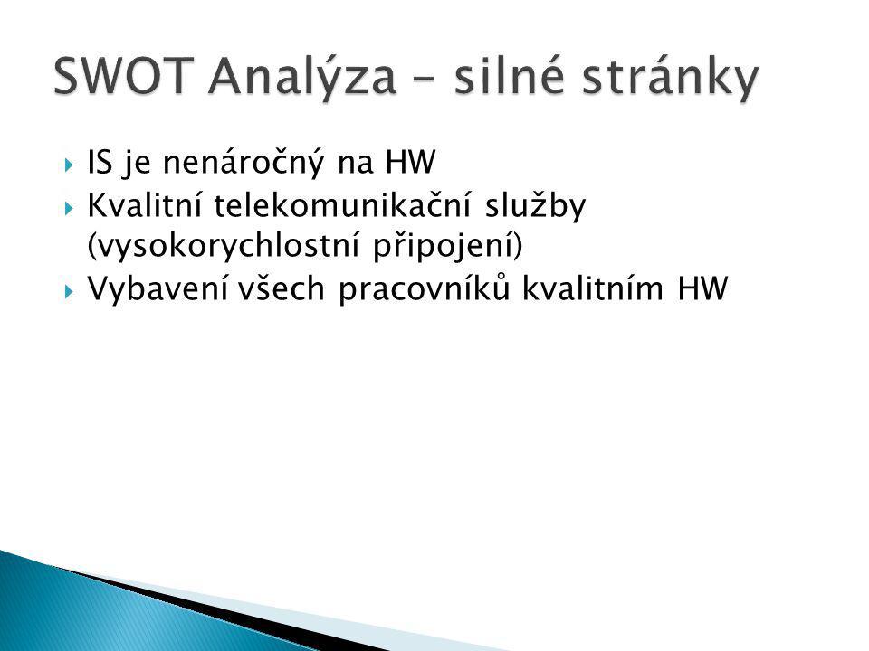  IS je nenáročný na HW  Kvalitní telekomunikační služby (vysokorychlostní připojení)  Vybavení všech pracovníků kvalitním HW