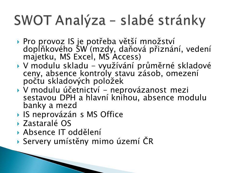  Pro provoz IS je potřeba větší množství doplňkového SW (mzdy, daňová přiznání, vedení majetku, MS Excel, MS Access)  V modulu skladu - využívání průměrné skladové ceny, absence kontroly stavu zásob, omezení počtu skladových položek  V modulu účetnictví - neprovázanost mezi sestavou DPH a hlavní knihou, absence modulu banky a mezd  IS neprovázán s MS Office  Zastaralé OS  Absence IT oddělení  Servery umístěny mimo území ČR