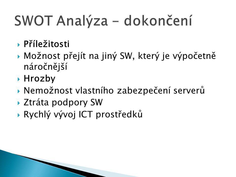 Příležitosti  Možnost přejít na jiný SW, který je výpočetně náročnější  Hrozby  Nemožnost vlastního zabezpečení serverů  Ztráta podpory SW  Rychlý vývoj ICT prostředků