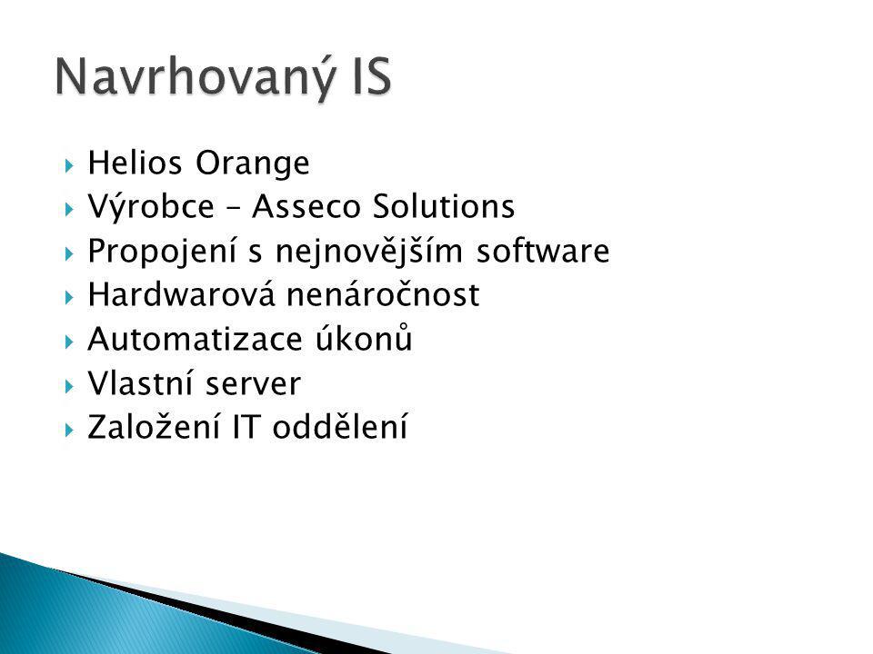  Helios Orange  Výrobce – Asseco Solutions  Propojení s nejnovějším software  Hardwarová nenáročnost  Automatizace úkonů  Vlastní server  Založení IT oddělení