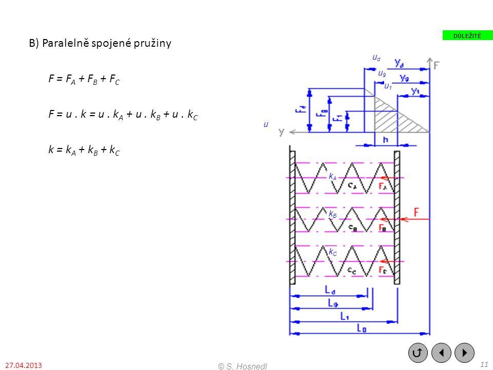 B) Paralelně spojené pružiny F = F A + F B + F C F = u. k = u. k A + u. k B + u. k C k = k A + k B + k C udud u9u9 u1u1 kAkA kBkB kCkC u    11 © S.