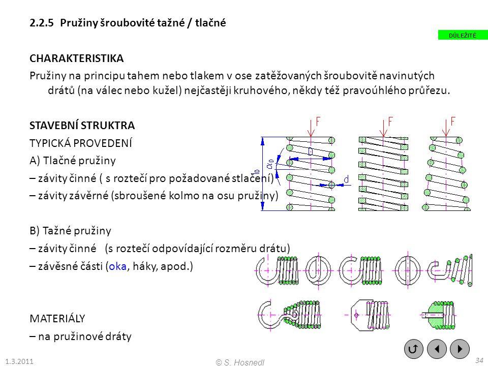 2.2.5 Pružiny šroubovité tažné / tlačné CHARAKTERISTIKA Pružiny na principu tahem nebo tlakem v ose zatěžovaných šroubovitě navinutých drátů (na válec nebo kužel) nejčastěji kruhového, někdy též pravoúhlého průřezu.