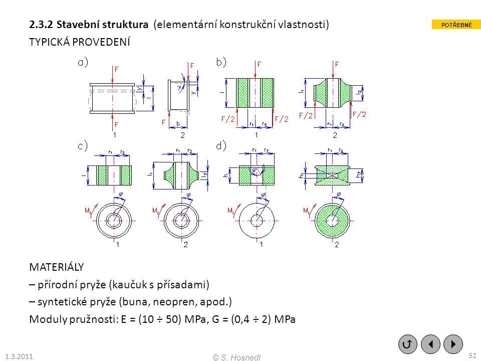 2.3.2 Stavební struktura (elementární konstrukční vlastnosti) TYPICKÁ PROVEDENÍ MATERIÁLY – přírodní pryže (kaučuk s přísadami) – syntetické pryže (buna, neopren, apod.) Moduly pružnosti: E = (10 ÷ 50) MPa, G = (0,4 ÷ 2) MPa    51 © S.