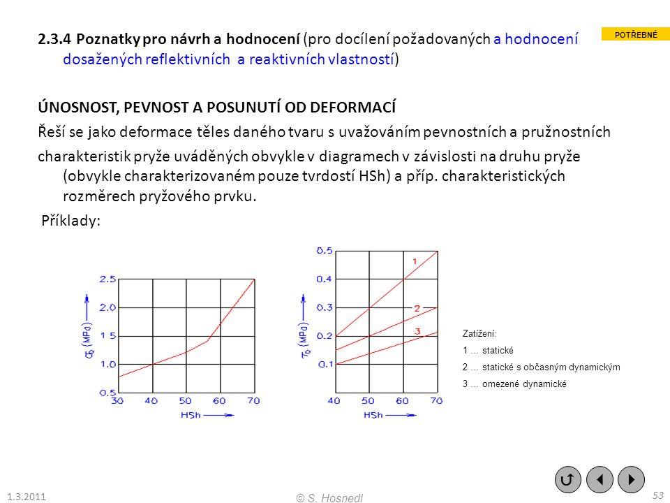 2.3.4 Poznatky pro návrh a hodnocení (pro docílení požadovaných a hodnocení dosažených reflektivních a reaktivních vlastností) ÚNOSNOST, PEVNOST A POSUNUTÍ OD DEFORMACÍ Řeší se jako deformace těles daného tvaru s uvažováním pevnostních a pružnostních charakteristik pryže uváděných obvykle v diagramech v závislosti na druhu pryže (obvykle charakterizovaném pouze tvrdostí HSh) a příp.