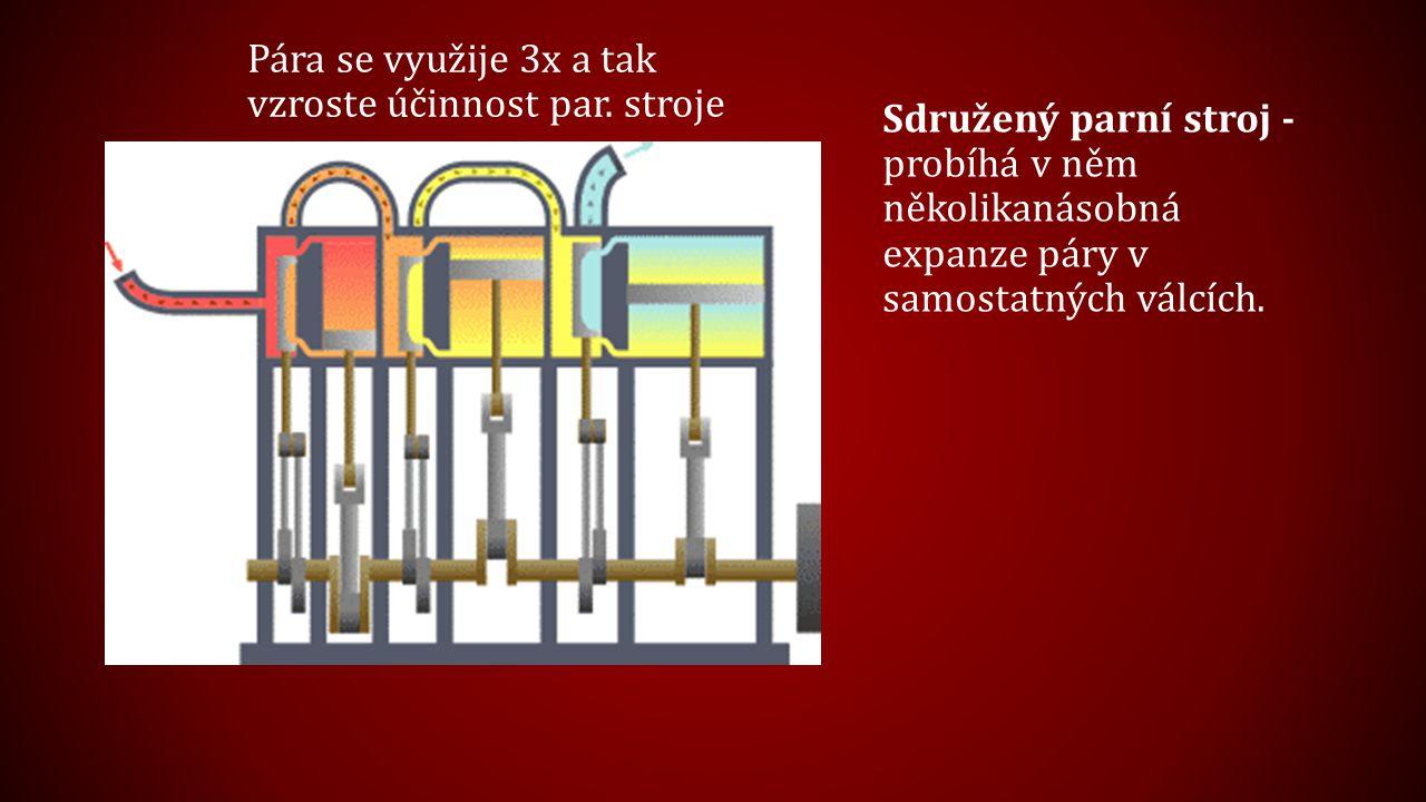 BRATRANCI VEVERKOVÉ Václav (1790–1849) František (1799–1849) Žili v Rybitví u Pardubic V roce 1827 vynalezli RUCHADLO – PLUH Víš, na co takový pluh je?