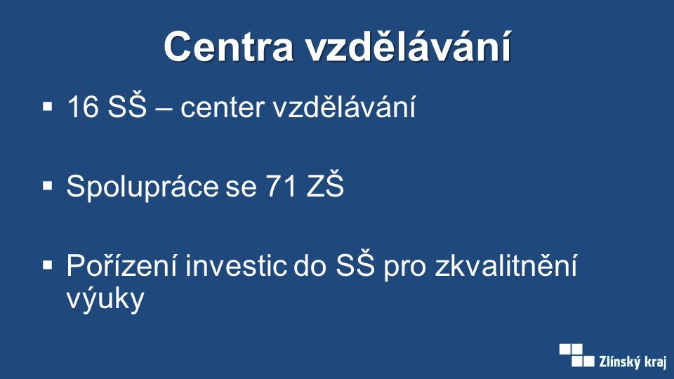 Centra vzdělávání  16 SŠ – center vzdělávání  Spolupráce se 71 ZŠ  Pořízení investic do SŠ pro zkvalitnění výuky