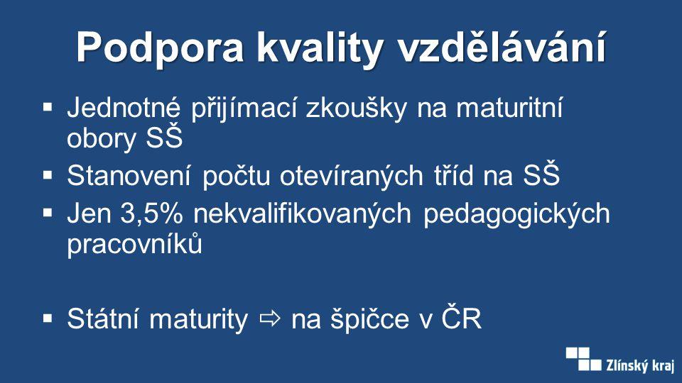 Podpora kvality vzdělávání  Jednotné přijímací zkoušky na maturitní obory SŠ  Stanovení počtu otevíraných tříd na SŠ  Jen 3,5% nekvalifikovaných pedagogických pracovníků  Státní maturity  na špičce v ČR