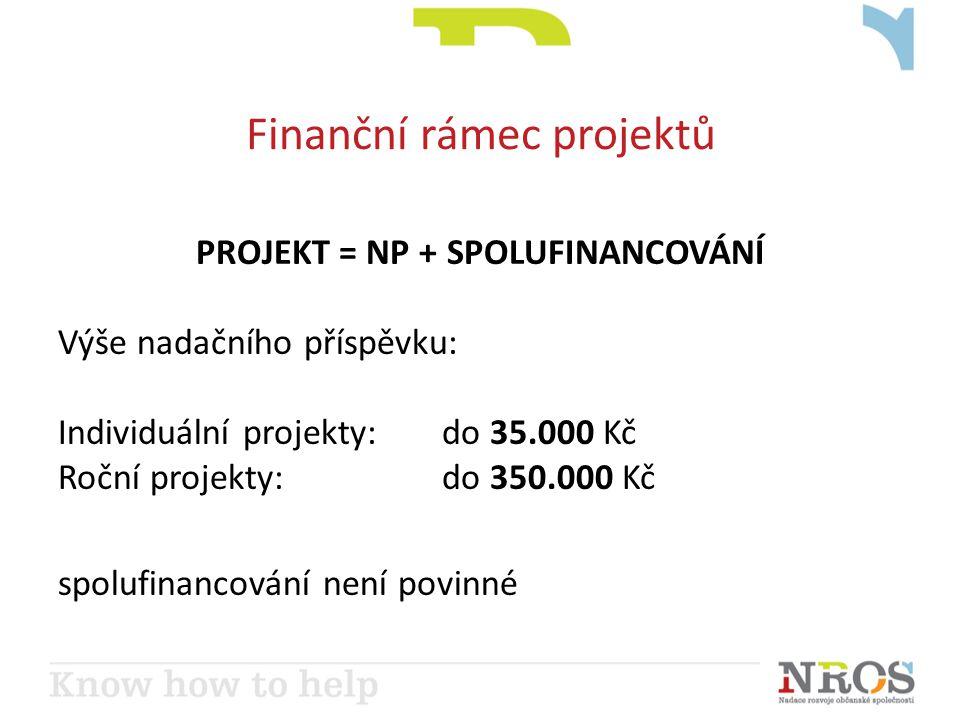 Finanční rámec projektů PROJEKT = NP + SPOLUFINANCOVÁNÍ Výše nadačního příspěvku: Individuální projekty:do 35.000 Kč Roční projekty:do 350.000 Kč spolufinancování není povinné