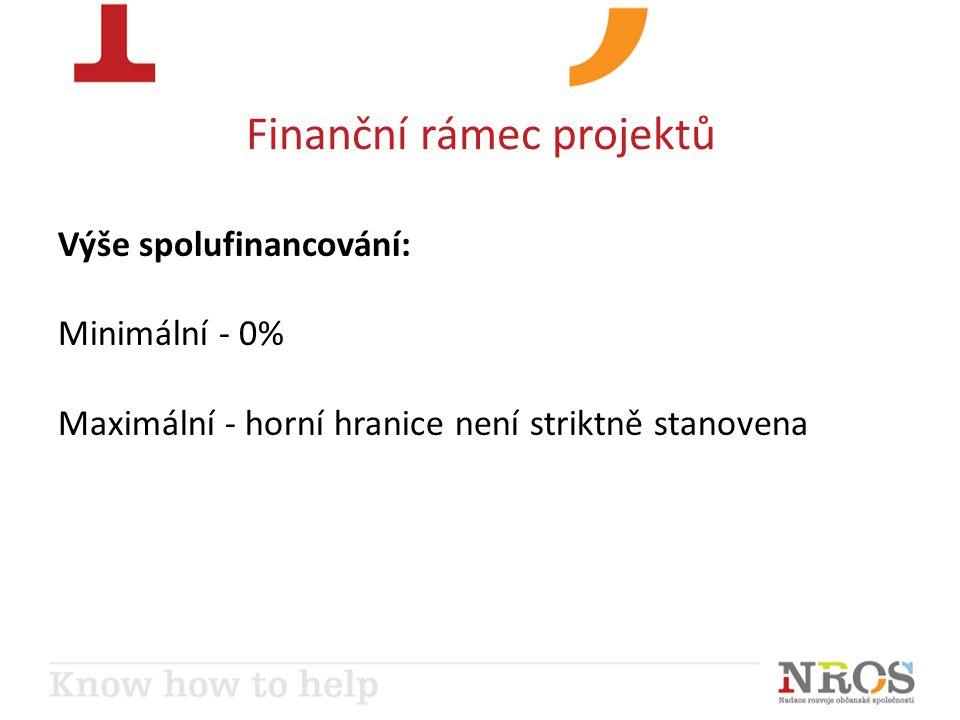 Finanční rámec projektů Výše spolufinancování: Minimální - 0% Maximální - horní hranice není striktně stanovena