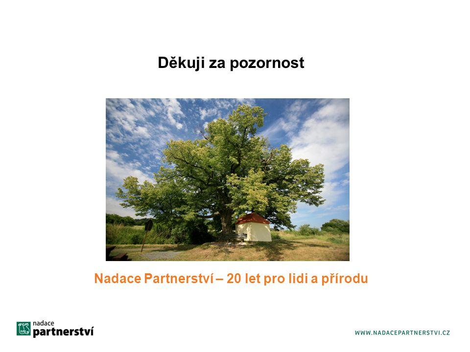 Děkuji za pozornost Nadace Partnerství – 20 let pro lidi a přírodu