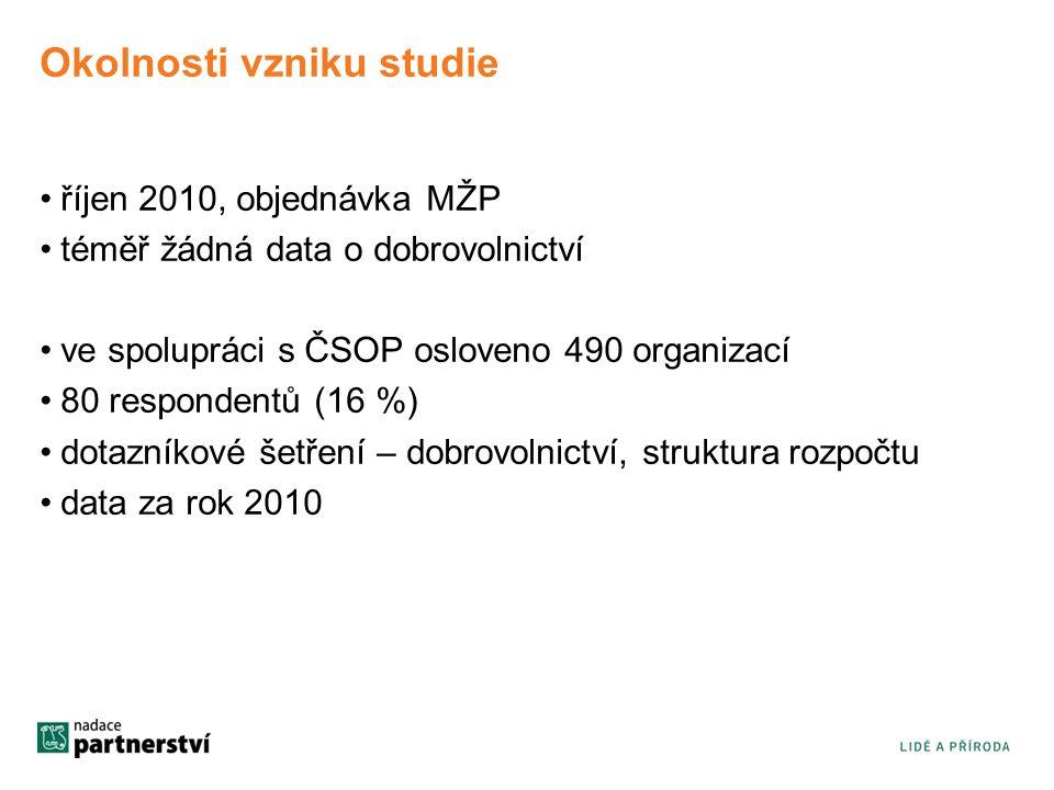 Okolnosti vzniku studie říjen 2010, objednávka MŽP téměř žádná data o dobrovolnictví ve spolupráci s ČSOP osloveno 490 organizací 80 respondentů (16 %) dotazníkové šetření – dobrovolnictví, struktura rozpočtu data za rok 2010