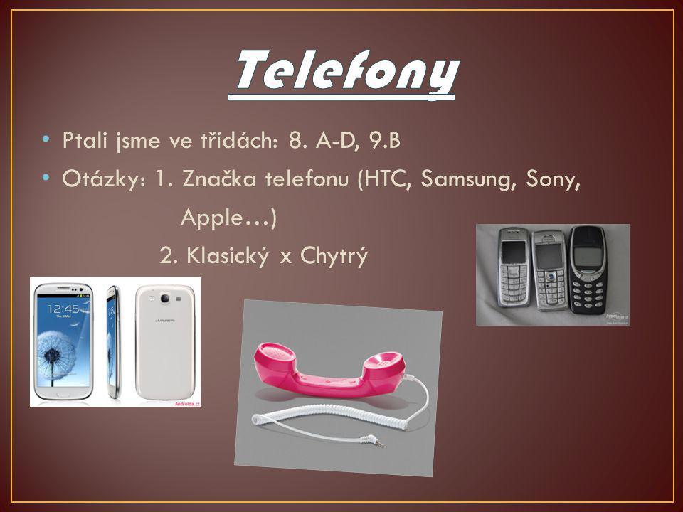 Ptali jsme ve třídách: 8. A-D, 9.B Otázky: 1. Značka telefonu (HTC, Samsung, Sony, Apple…) 2.