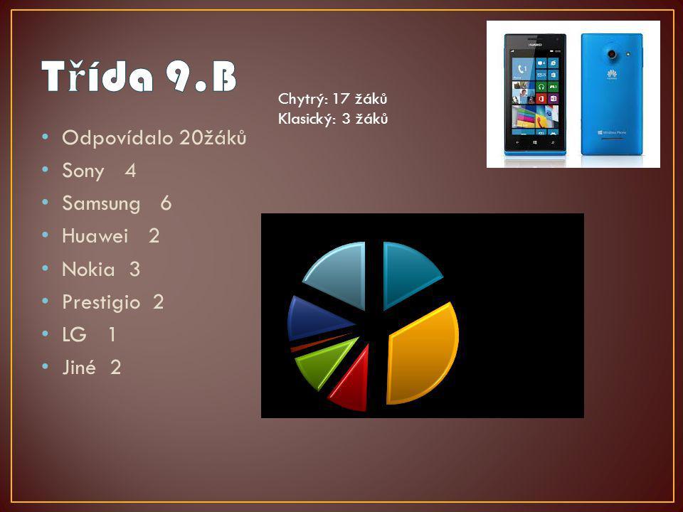 Odpovídalo 20žáků Sony 4 Samsung 6 Huawei 2 Nokia 3 Prestigio 2 LG 1 Jiné 2 Chytrý: 17 žáků Klasický: 3 žáků