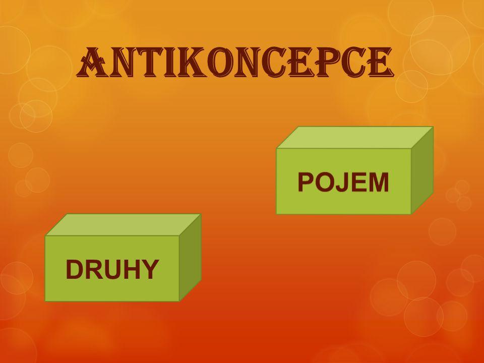 ANTIKONCEPCE DRUHY