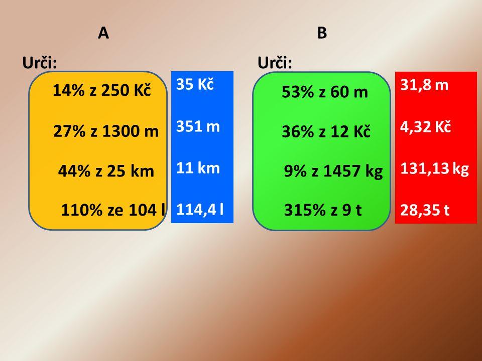 A Urči: 14% z 250 Kč 27% z 1300 m 44% z 25 km 110% ze 104 l B Urči: 53% z 60 m 36% z 12 Kč 9% z 1457 kg 315% z 9 t 35 Kč 351 m 11 km 114,4 l 31,8 m 4,32 Kč 131,13 kg 28,35 t