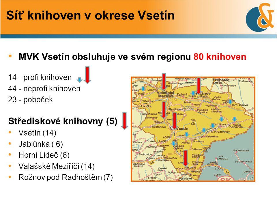 MVK Vsetín obsluhuje ve svém regionu 80 knihoven 14 - profi knihoven 44 - neprofi knihoven 23 - poboček Střediskové knihovny (5) Vsetín (14) Jablůnka