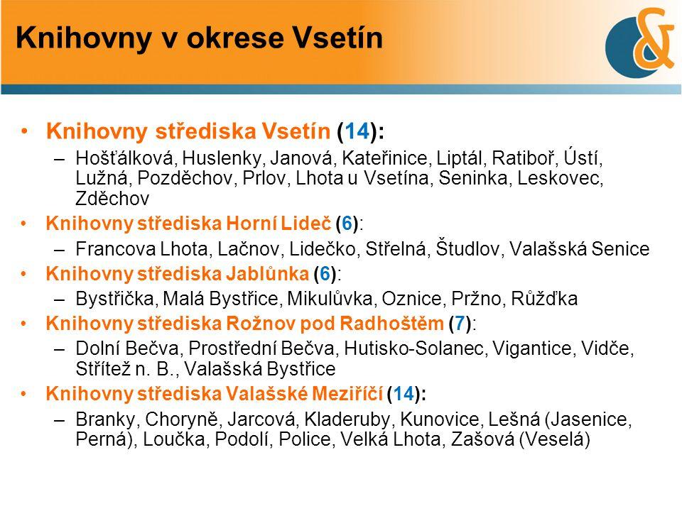 všechny základní knihovny Statistické údaje - region Vsetín celkem Ukazatelr.