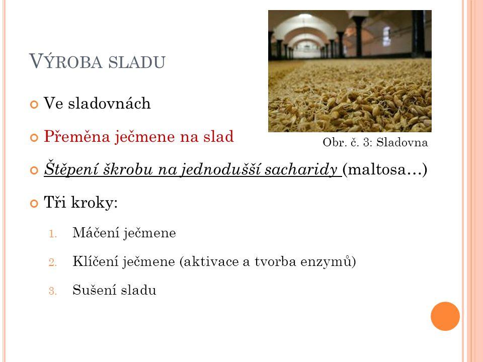 V ÝROBA SLADU Ve sladovnách Přeměna ječmene na slad Štěpení škrobu na jednodušší sacharidy (maltosa…) Tři kroky: 1.