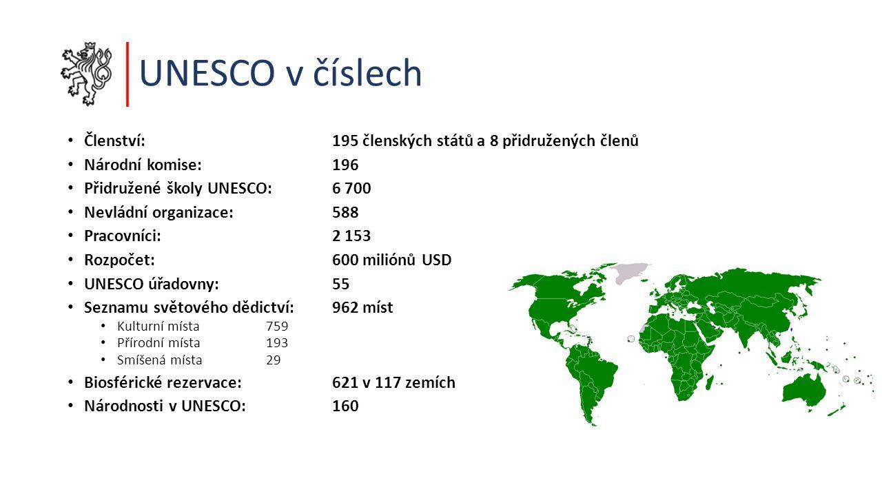 UNESCO v číslech Členství:195 členských států a 8 přidružených členů Národní komise:196 Přidružené školy UNESCO:6 700 Nevládní organizace:588 Pracovníci:2 153 Rozpočet:600 miliónů USD UNESCO úřadovny:55 Seznamu světového dědictví:962 míst Kulturní místa759 Přírodní místa193 Smíšená místa29 Biosférické rezervace:621 v 117 zemích Národnosti v UNESCO:160