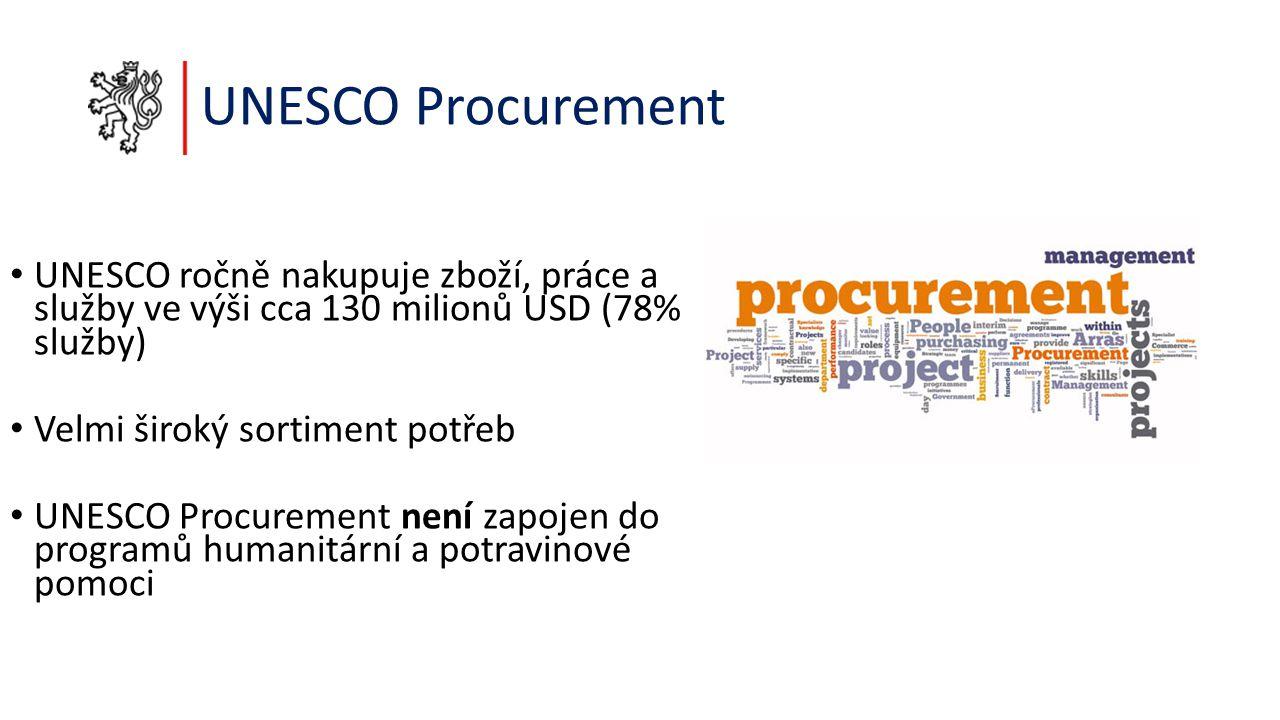 UNESCO Procurement UNESCO ročně nakupuje zboží, práce a služby ve výši cca 130 milionů USD (78% služby) Velmi široký sortiment potřeb UNESCO Procurement není zapojen do programů humanitární a potravinové pomoci