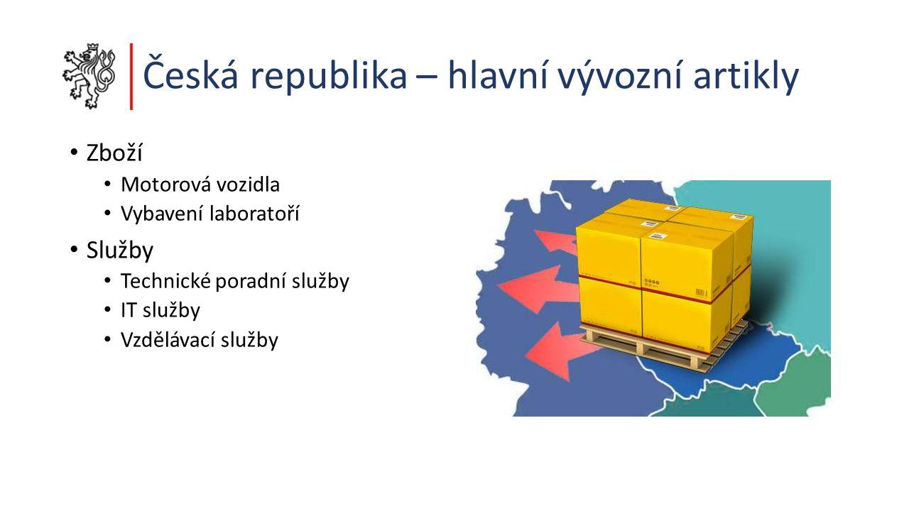 Česká republika – hlavní vývozní artikly Zboží Motorová vozidla Vybavení laboratoří Služby Technické poradní služby IT služby Vzdělávací služby