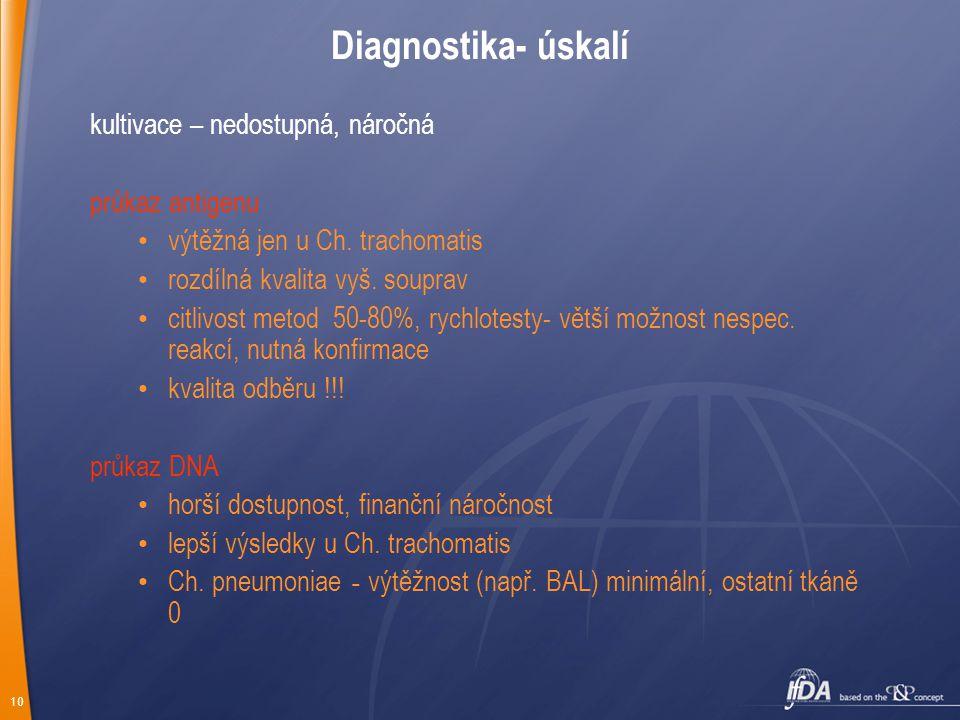 10 Diagnostika- úskalí kultivace – nedostupná, náročná průkaz antigenu výtěžná jen u Ch.