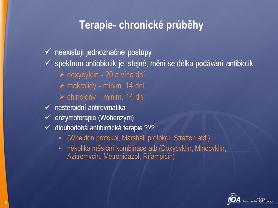 15 Terapie- chronické průběhy neexistují jednoznačné postupy spektrum antiobiotik je stejné, mění se délka podávání antibiotik  doxycyklin - 20 a více dní  makrolidy - minim.