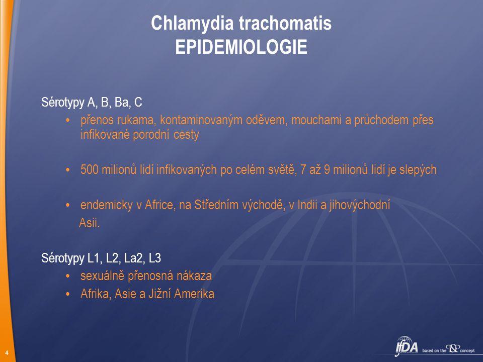 4 Chlamydia trachomatis EPIDEMIOLOGIE Sérotypy A, B, Ba, C přenos rukama, kontaminovaným oděvem, mouchami a průchodem přes infikované porodní cesty 500 milionů lidí infikovaných po celém světě, 7 až 9 milionů lidí je slepých endemicky v Africe, na Středním východě, v Indii a jihovýchodní Asii.
