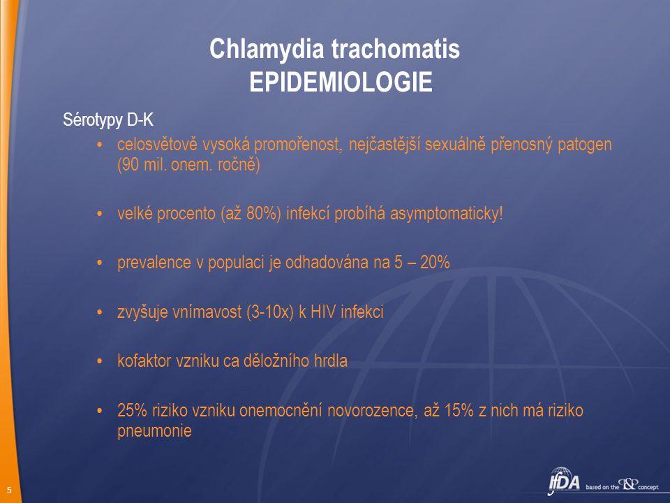 5 Chlamydia trachomatis EPIDEMIOLOGIE Sérotypy D-K celosvětově vysoká promořenost, nejčastější sexuálně přenosný patogen (90 mil.