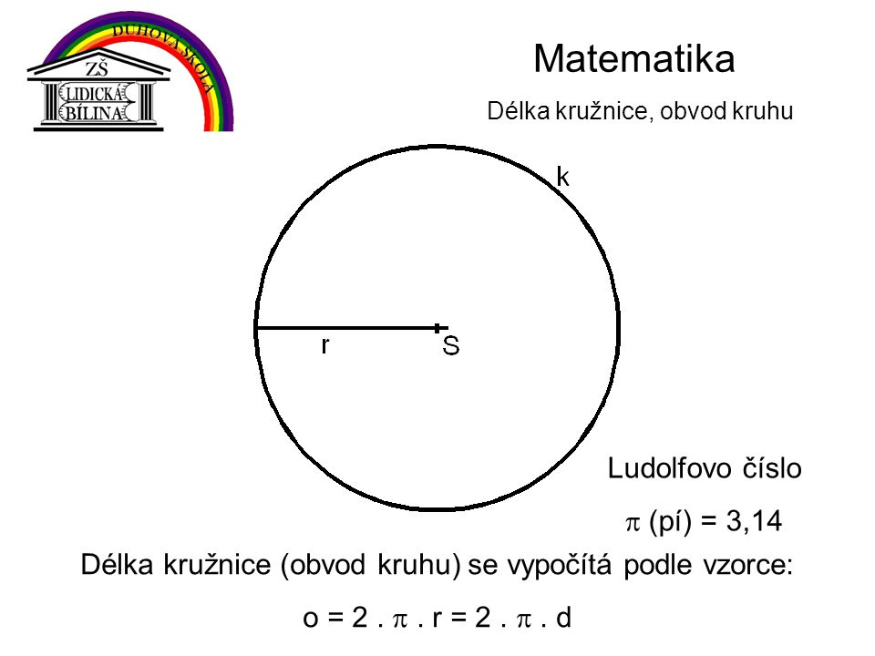 Matematika Délka kružnice, obvod kruhu Délka kružnice (obvod kruhu) se vypočítá podle vzorce: o = 2. . r = 2. . d Ludolfovo číslo  (pí) = 3,14