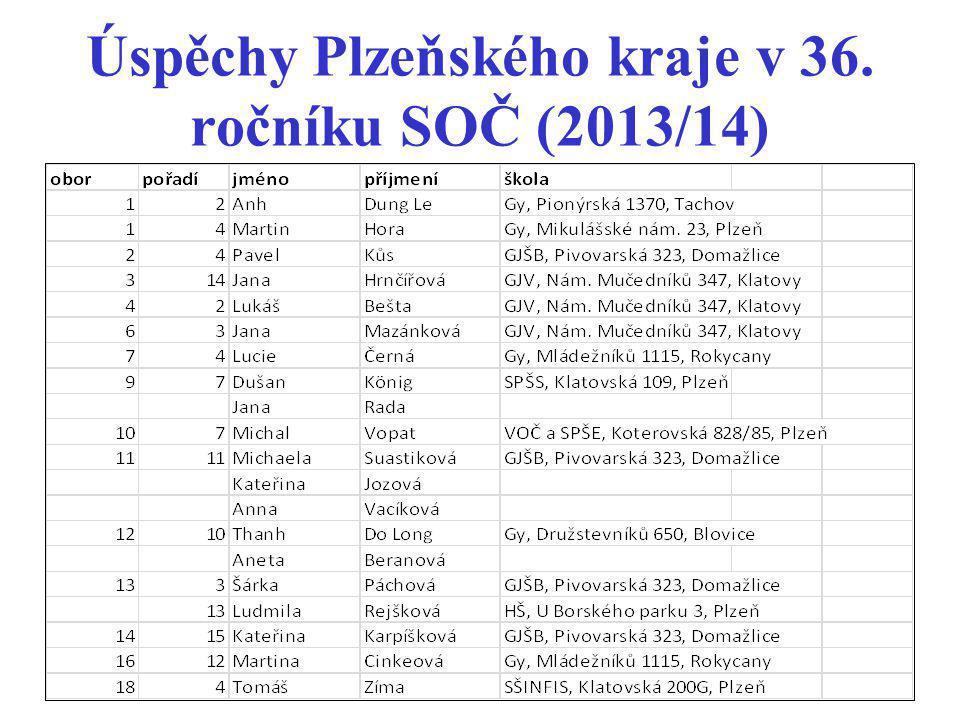 Úspěchy Plzeňského kraje v 36. ročníku SOČ (2013/14)