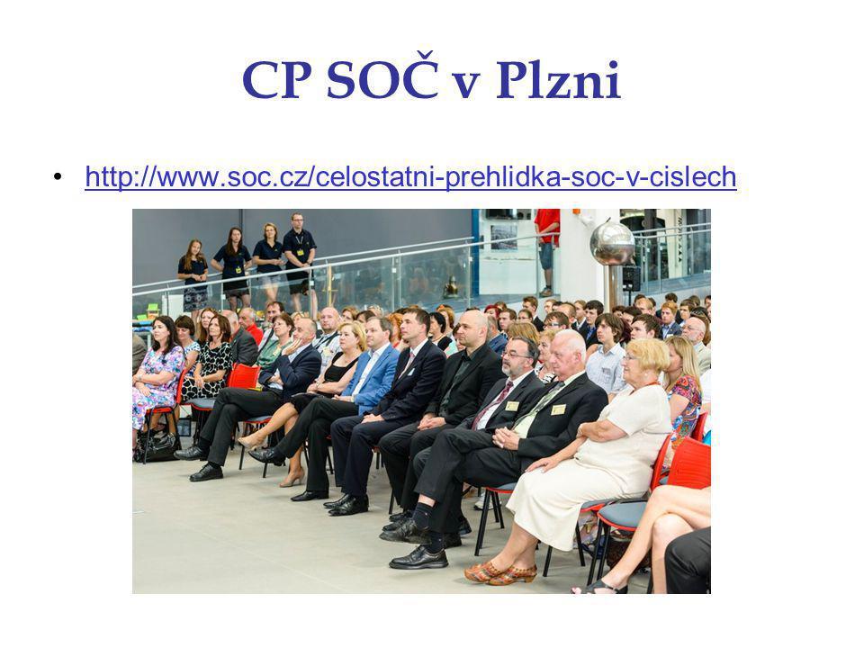 CP SOČ v Plzni http://www.soc.cz/celostatni-prehlidka-soc-v-cislech