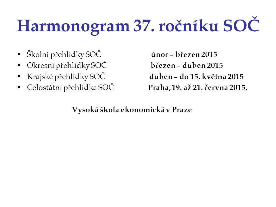 Harmonogram 37.