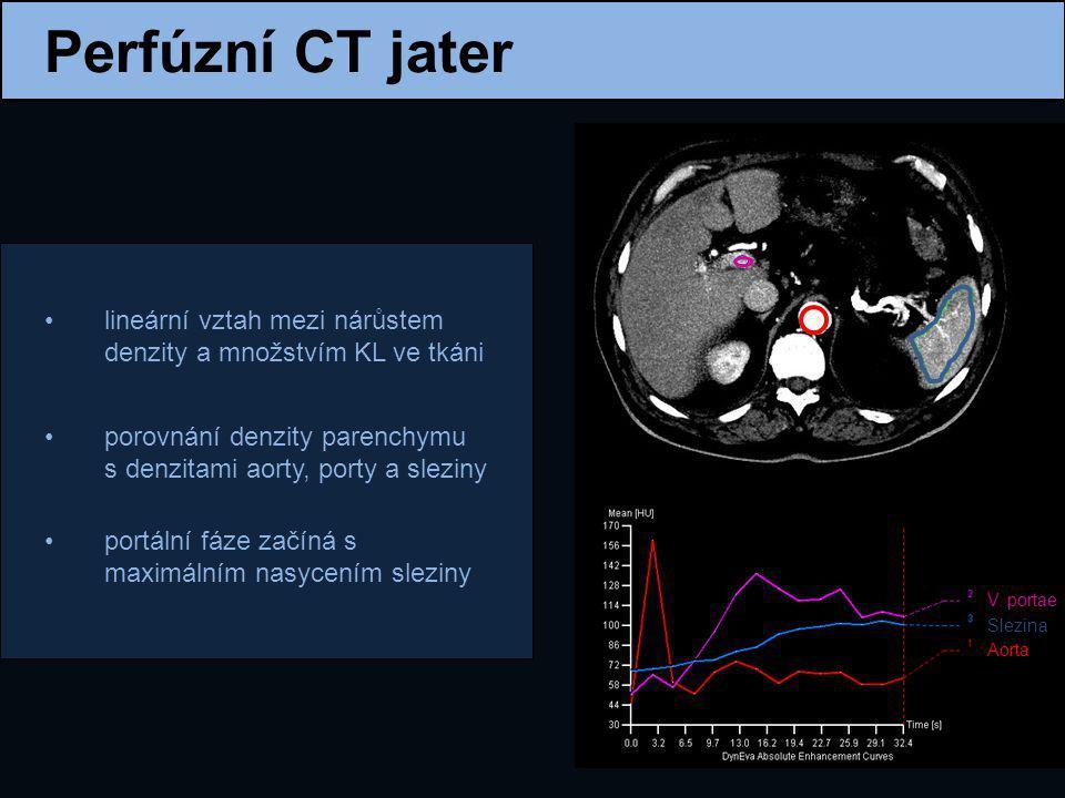 Perfúzní CT jater porovnání denzity parenchymu s denzitami aorty, porty a sleziny portální fáze začíná s maximálním nasycením sleziny lineární vztah m